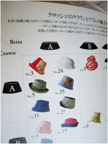 Japan Hats Book