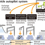Japan Envisions Automatic Driving by 2020